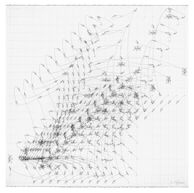 "Konstellation Algorithmus Adlerflug 100 Adler, Strom, Himmelsrichtung, Windrichtung, Windstärke (Constellation Algorithm of 100 Eagles' Flight, Electricity, Sky Direction, Wind Direction, and Wind Strength), 2008, graphite and ink on paper, 45 x 85 13/16""."