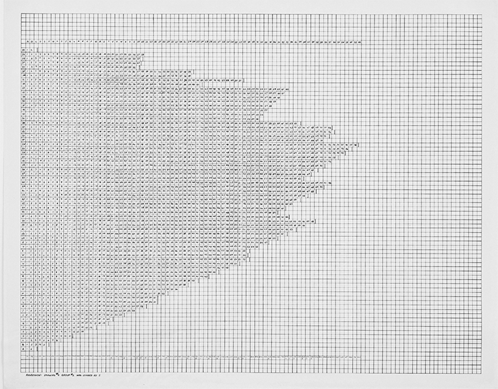 "Charles Gaines, Regression: Drawing #4, Group #2, 1973–74, mechanical pen on paper, 24 3/4 × 30 3/4"". From the series ""Regression,"" 1973–74."