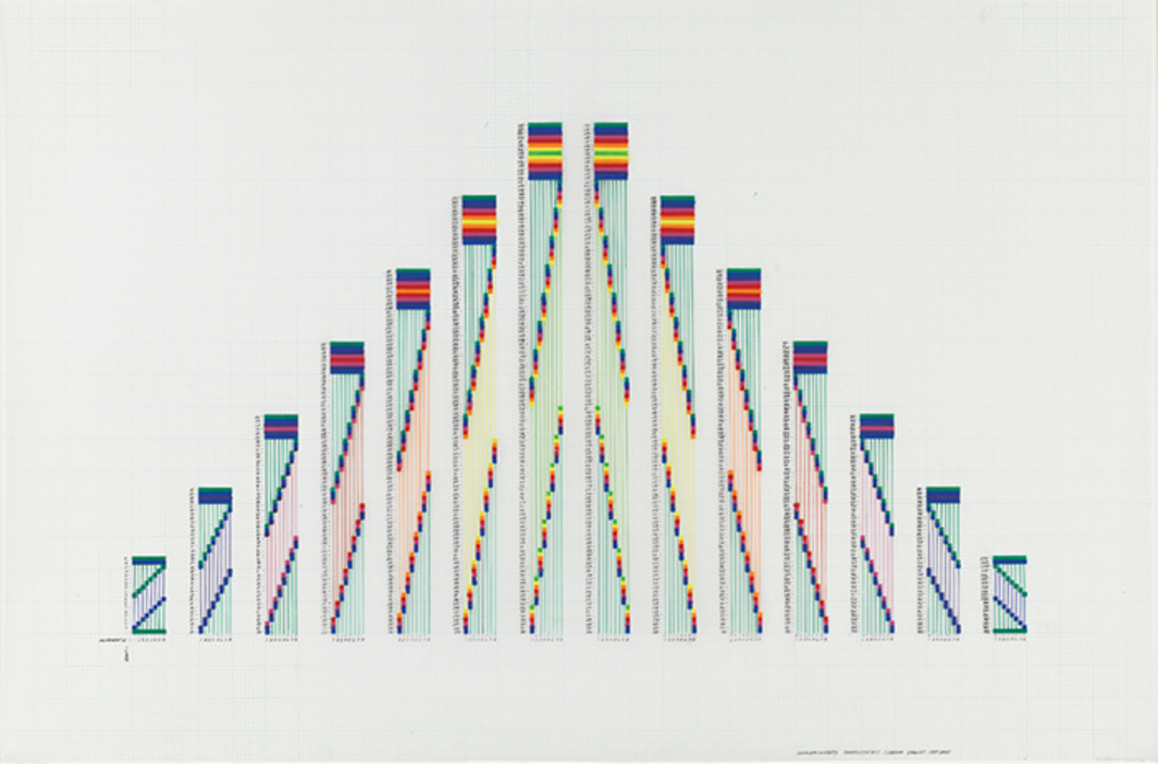 "Channa Horwitz, Sonakinatography, Composition XVII, 1987–2004, casein on Mylar, 24 × 35"". From the series ""Sonakinatography,"" 1968–2012."