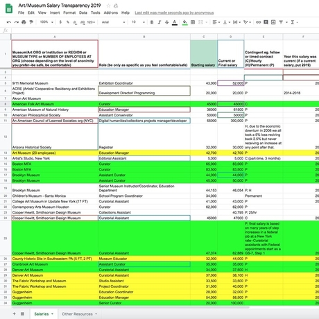 "Screenshot of the ""Art/Museum Salary Transparency 2019"" spreadsheet."