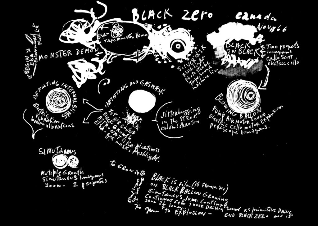 Performance score for a 1967 iteration of Aldo Tambellini's Black Zero. © Aldo Tambellini Art Foundation.
